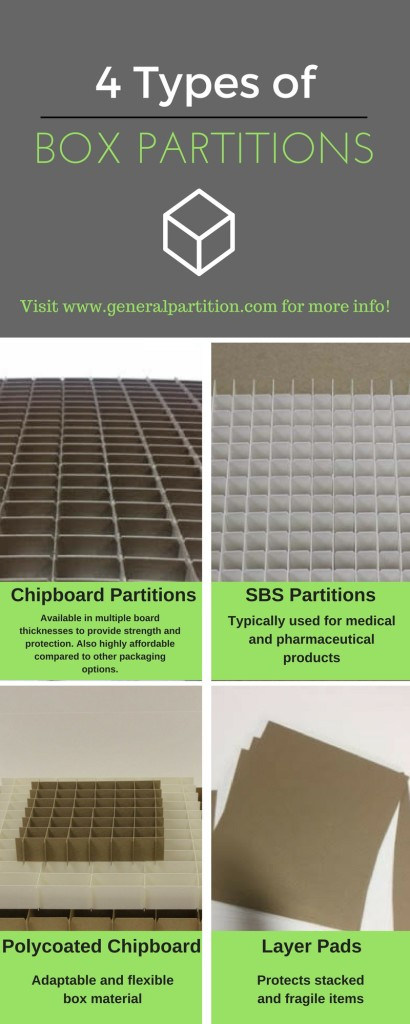 General Partition_Infographic2